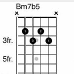 Using a Minor Seven Flat Five Half-Diminished Chord