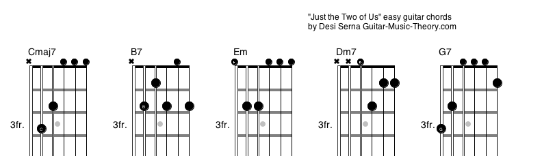 Guitar guitar chords in the key of e : Just the Two of Us Chords | Guitar Music Theory Lessons with Desi ...