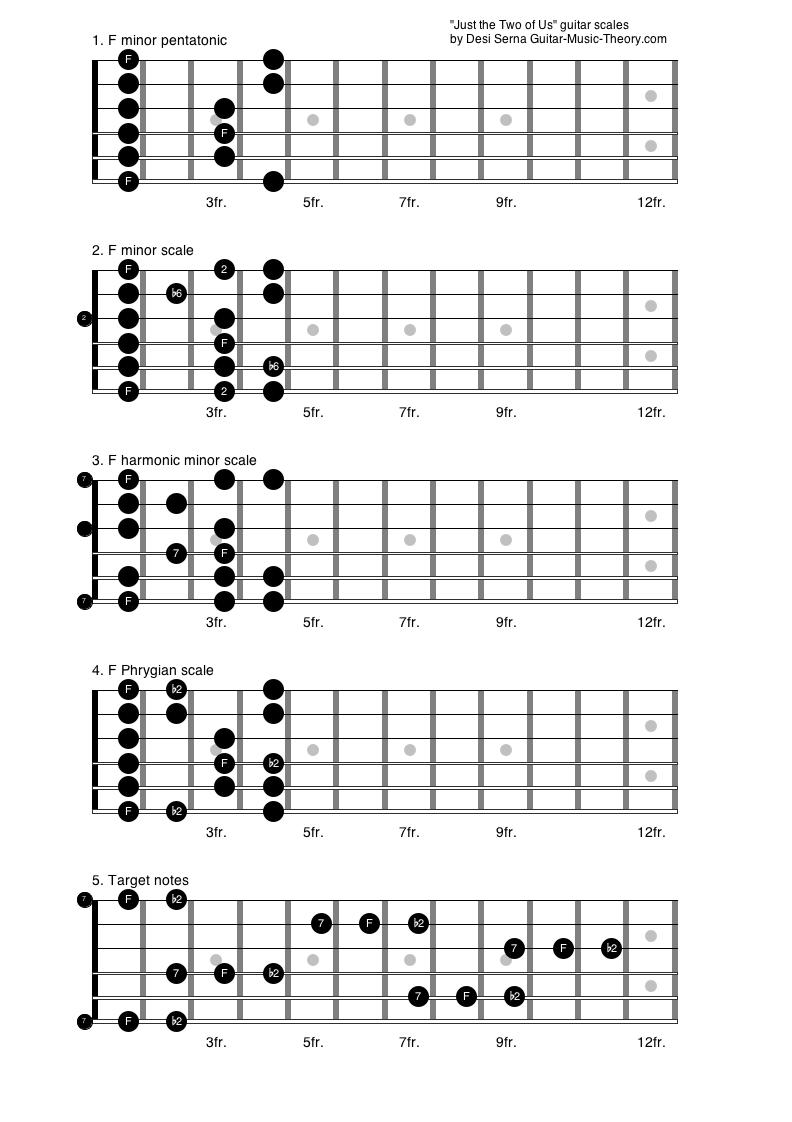 Magazine guitar chords