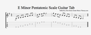 E minor pentatonic scale guitar tab