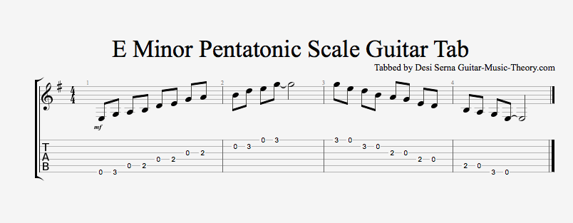 Guitar guitar tablature scales : Using Pentatonic Scales On Guitar | Guitar Music Theory Lessons ...
