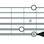 open_G_chord-guitar-note