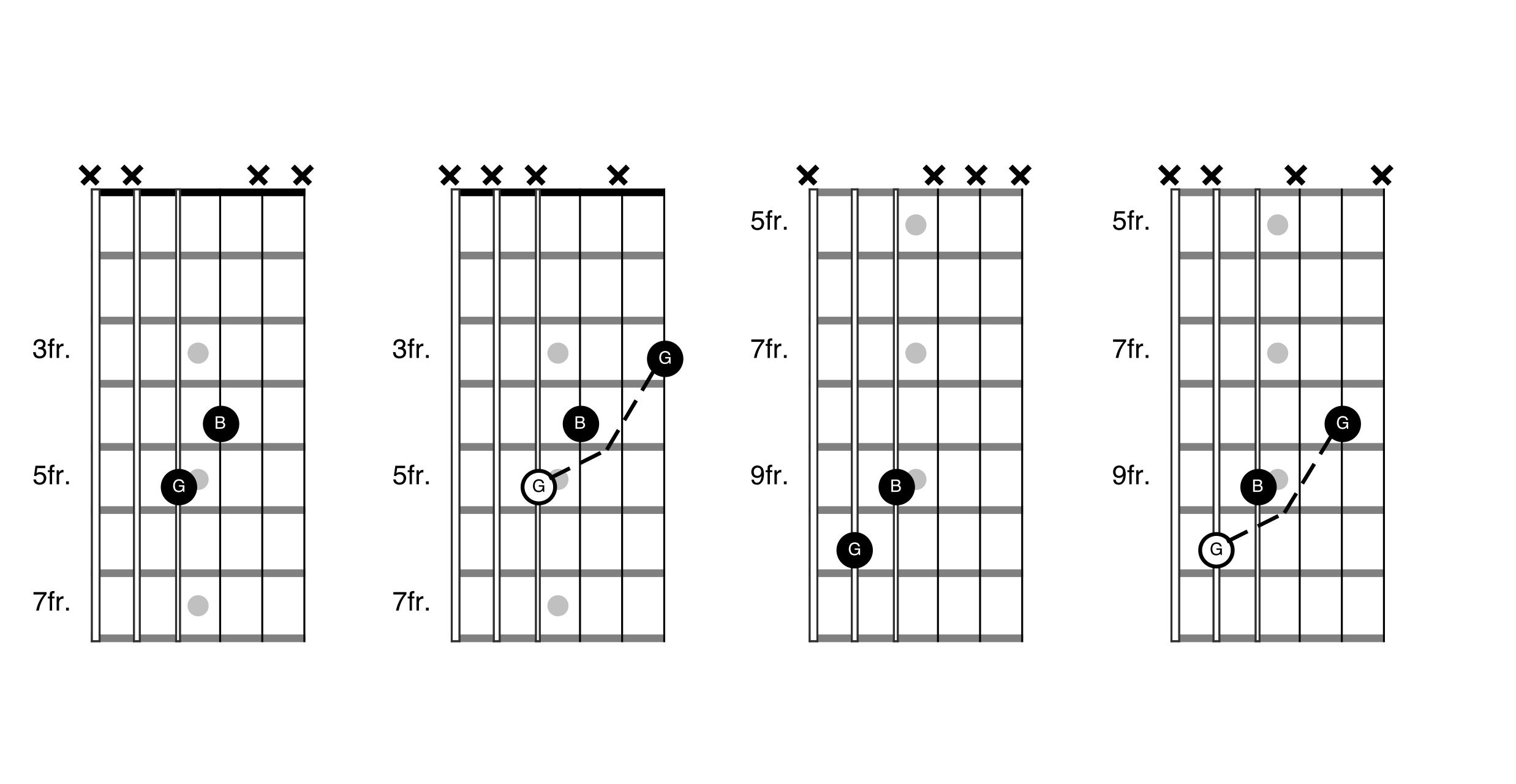 guitar thirds sixths guitar music theory by desi serna