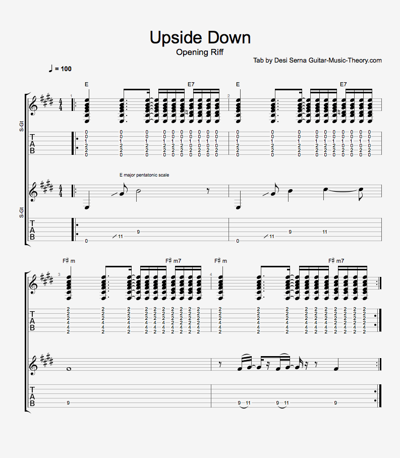 Upside Down Tab by Jack Johnson - Guitar 1 - Acoustic ...