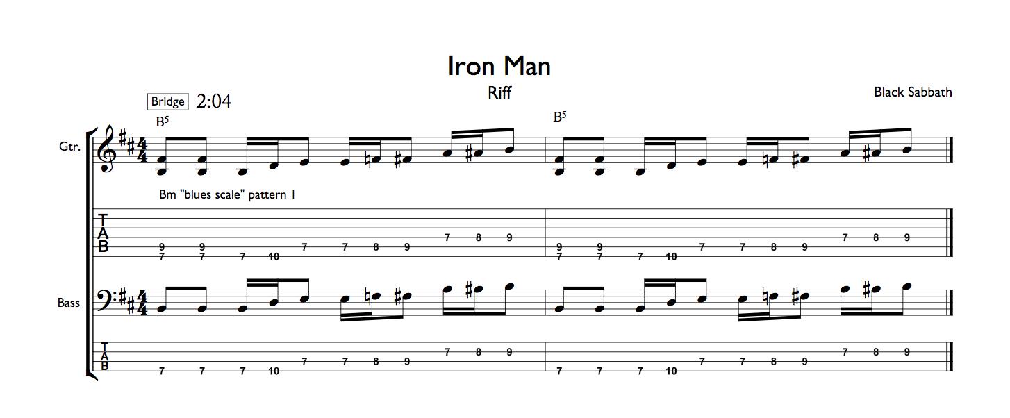 Iron Man Pentatonic Chromatic Blues Scale Riff : Guitar Music Theory Lessons with Desi Serna