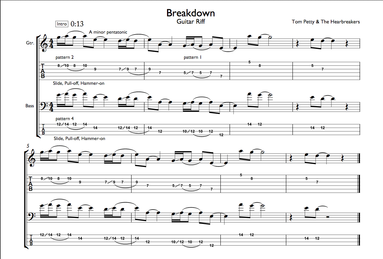 Breakdown Tom Petty Guitar Tab Guitar Music Theory By Desi Serna