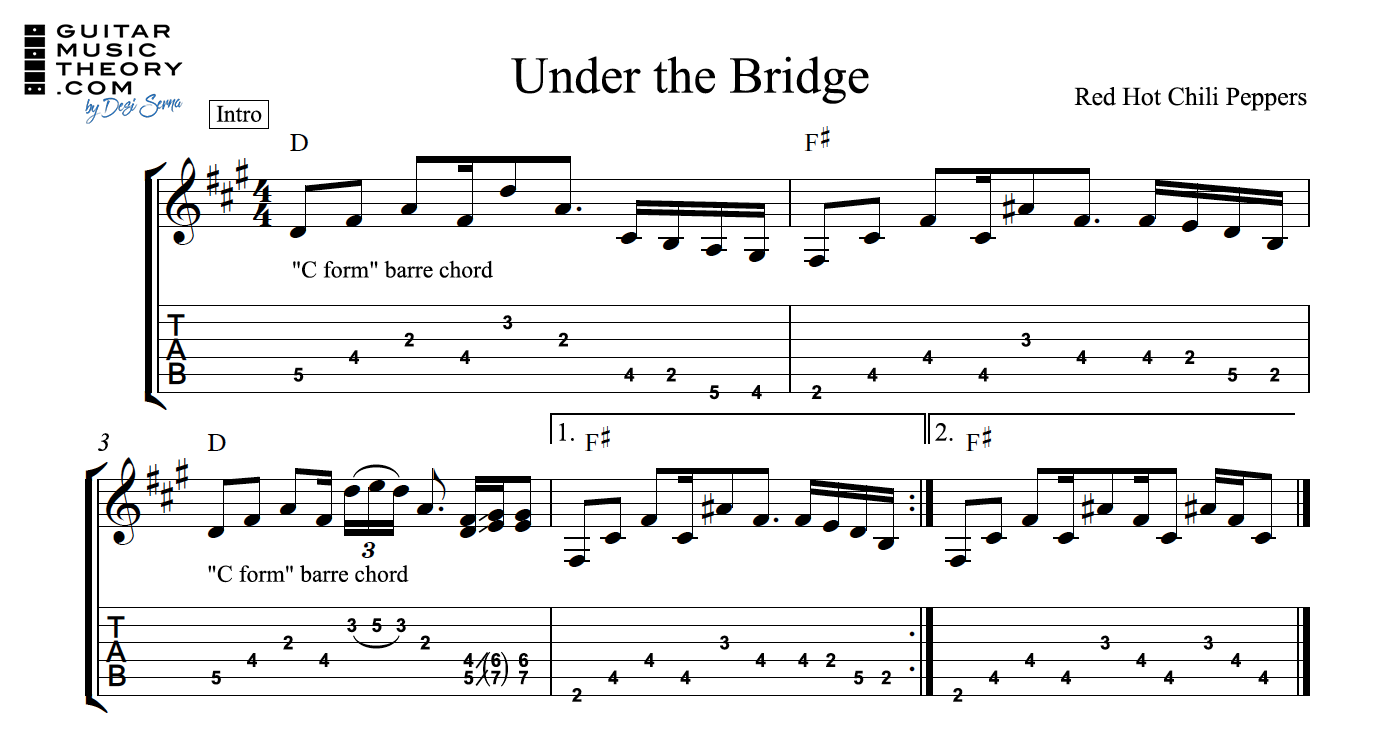 Under The Bridge Guitar Chords Images Basic Guitar Chords Finger