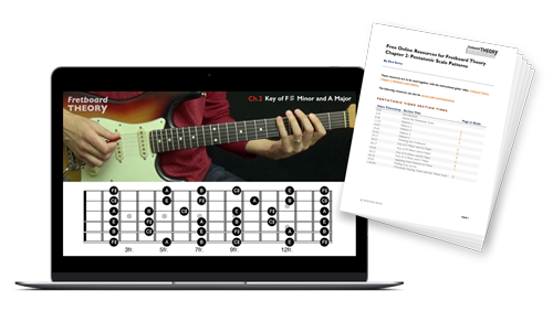 pentatonic scale patterns guitar