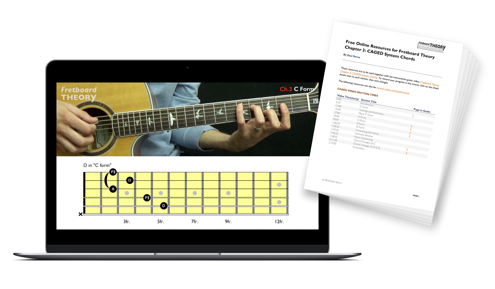Cagedsystem Guitar Music Theory By Desi Serna