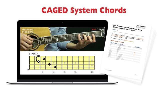 CAGED System Chords | Fretboard Theory Ch. 3