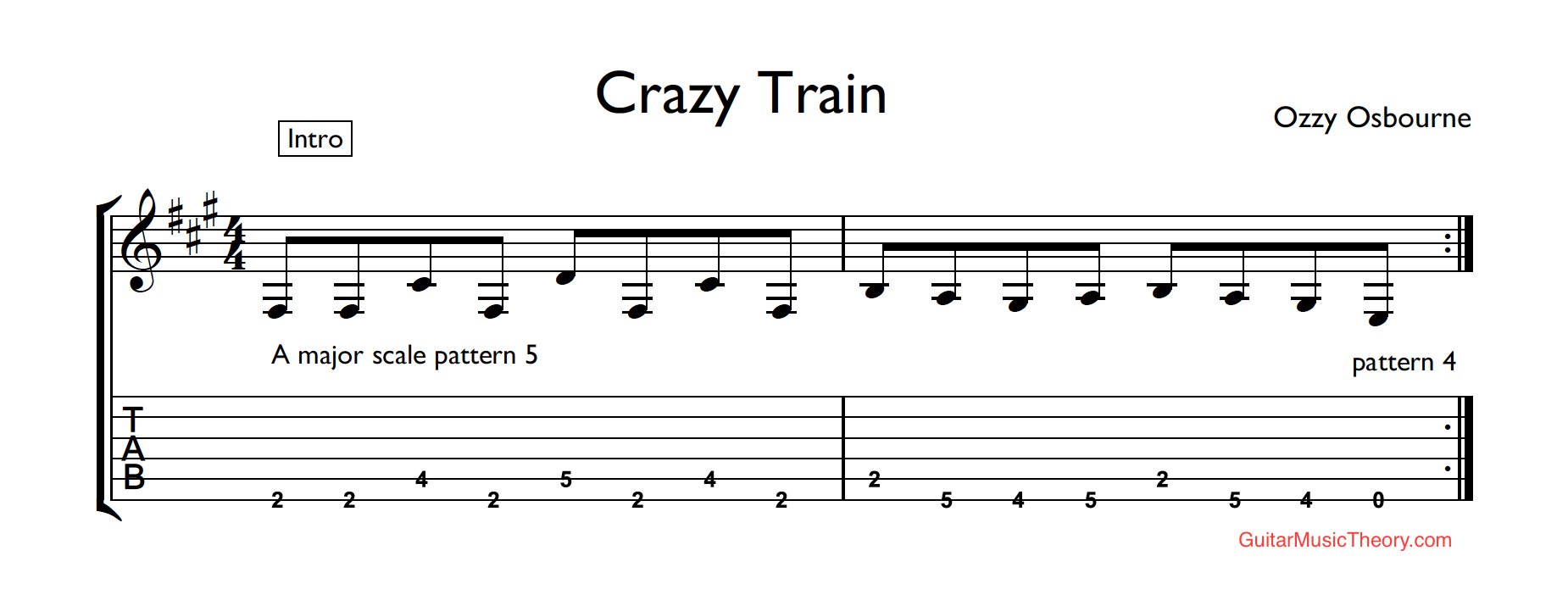How To Play Crazy Train Tabs A Major Scale Guitar Guitar Music