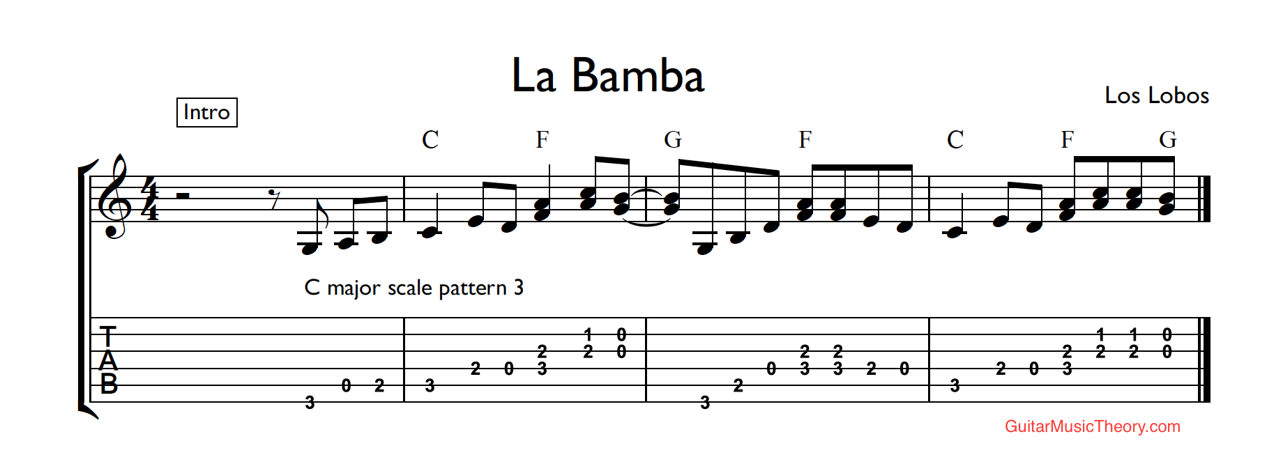 la bamba major scale tab guitar music theory by desi serna. Black Bedroom Furniture Sets. Home Design Ideas