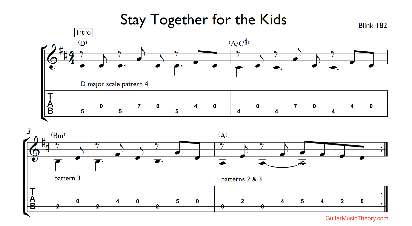 stay together for the kids riff tab