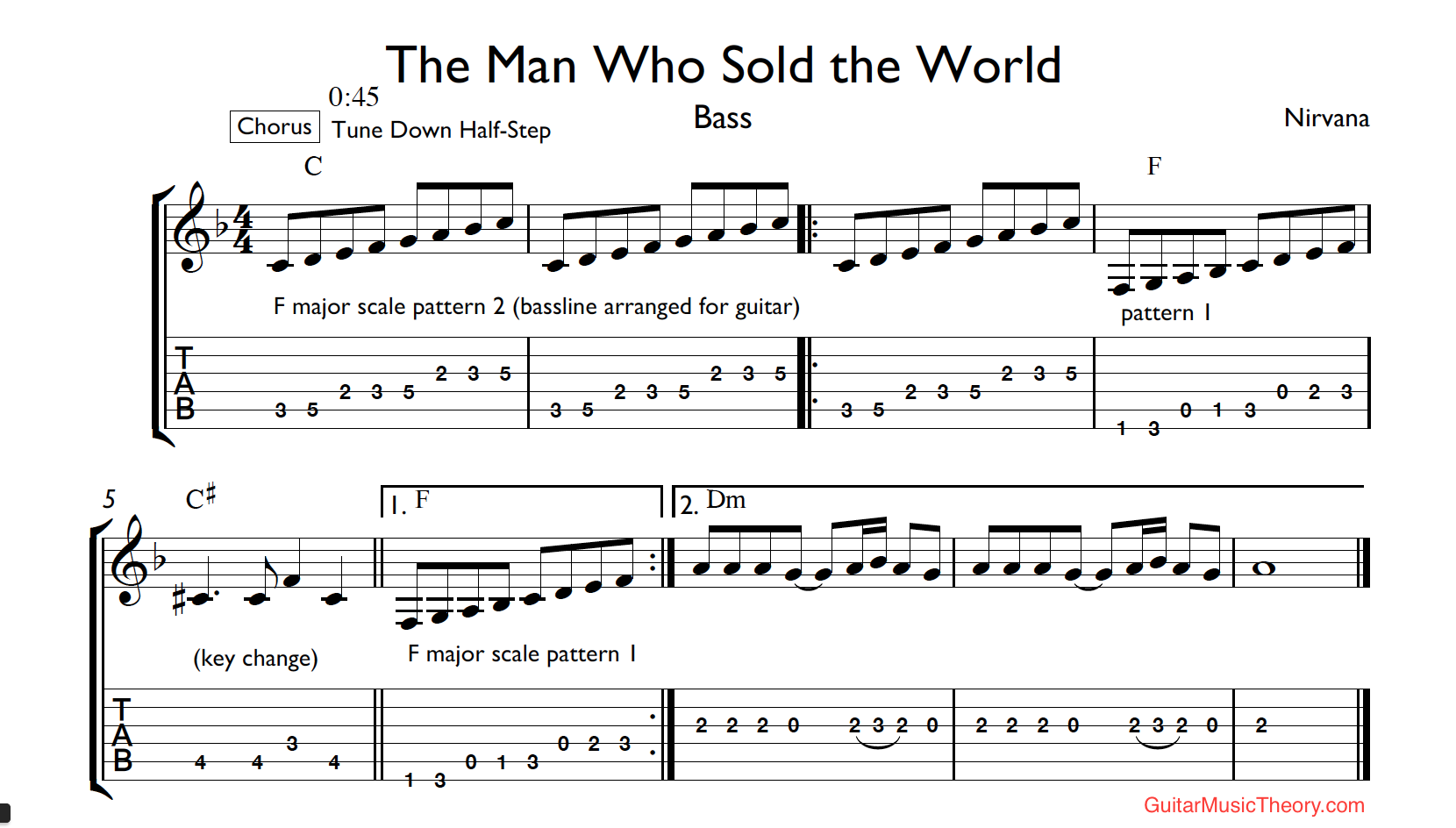 the man who sold the world tab