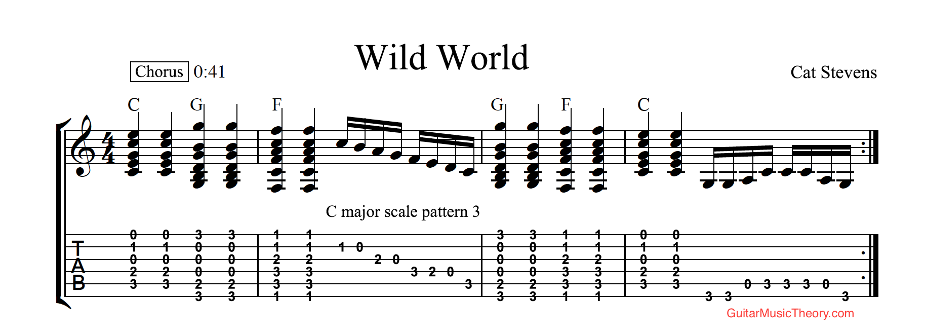 Wild World Chords Tab Cat Stevens Guitar C Major Scale Guitar
