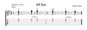 all star tab verse chords