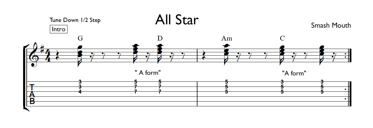 All Star Guitar Tab Chord Inversions CAGED | Guitar Music Theory by ...