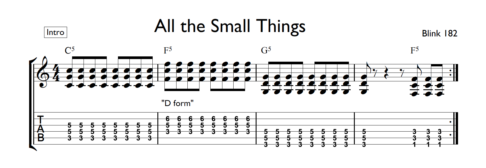 All The Small Things Guitar Tabs Intro Power Chord Lesson Guitar