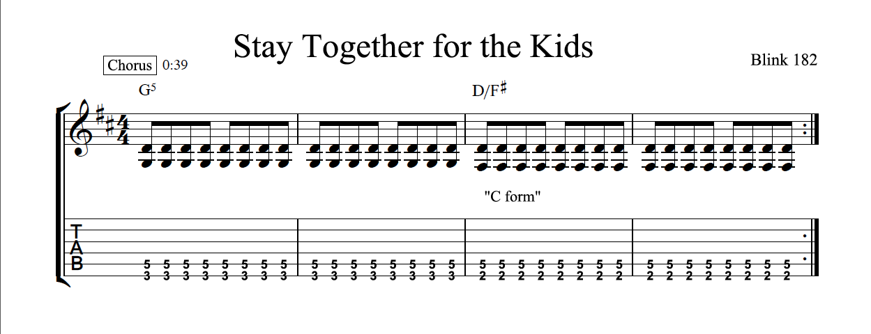 Stay Together For the Kids Tab D Major Scale Guitar | Guitar Music ...