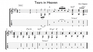 tears in heaven tab opening chords