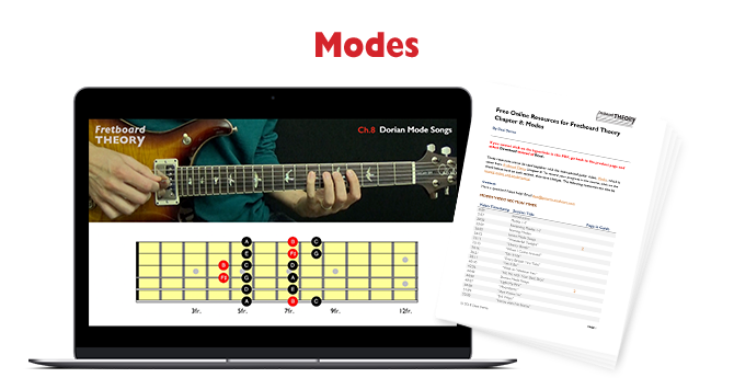 Guitar Music Modes Scales
