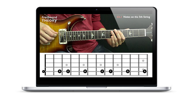 Fretboard Theory video pro pack